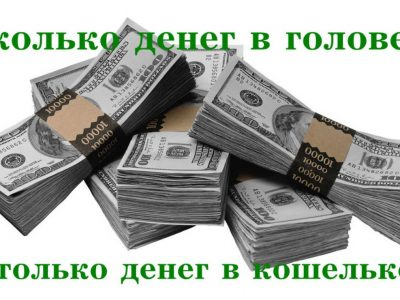 3-процентное кредитное предложение