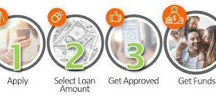 Loan with good repayment plan